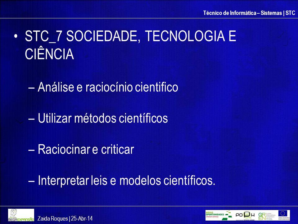 Técnico de Informática – Sistemas | STC