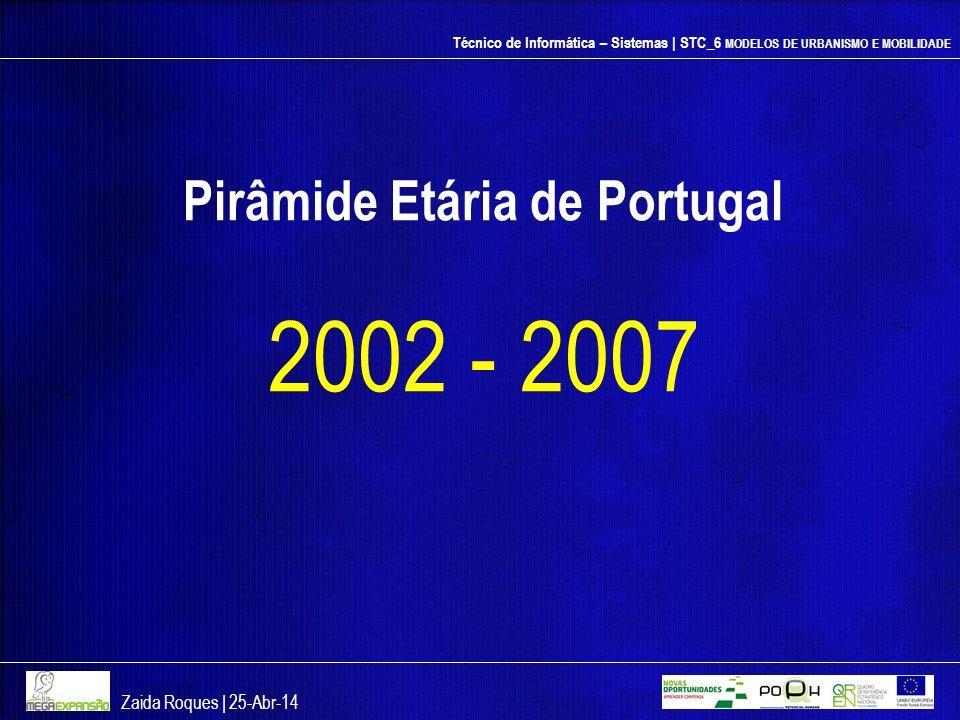Pirâmide Etária de Portugal