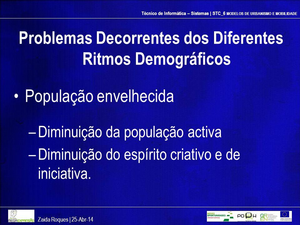 Problemas Decorrentes dos Diferentes Ritmos Demográficos