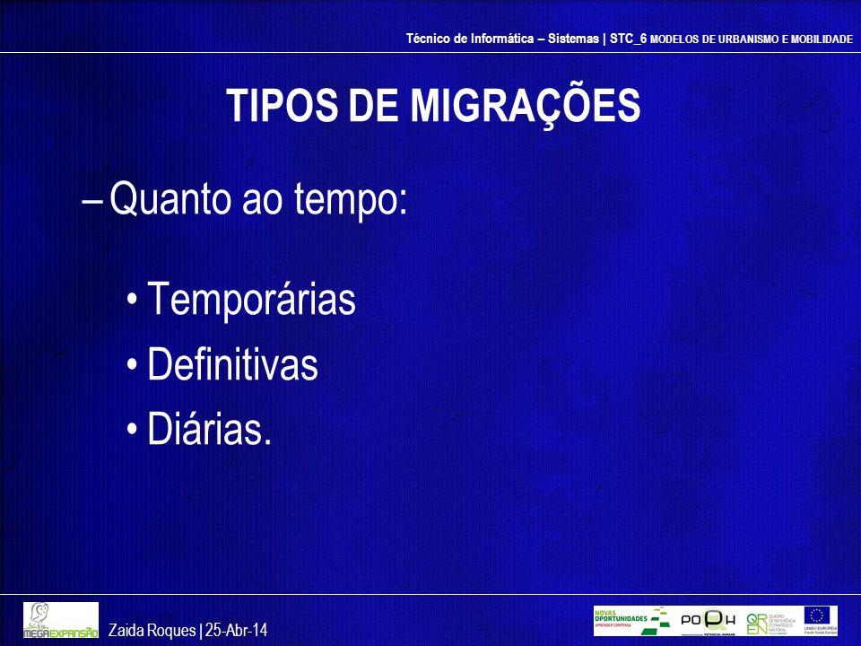 TIPOS DE MIGRAÇÕES Quanto ao tempo: Temporárias Definitivas Diárias.