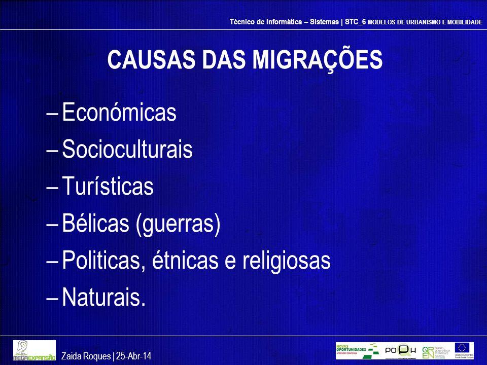 Politicas, étnicas e religiosas Naturais.