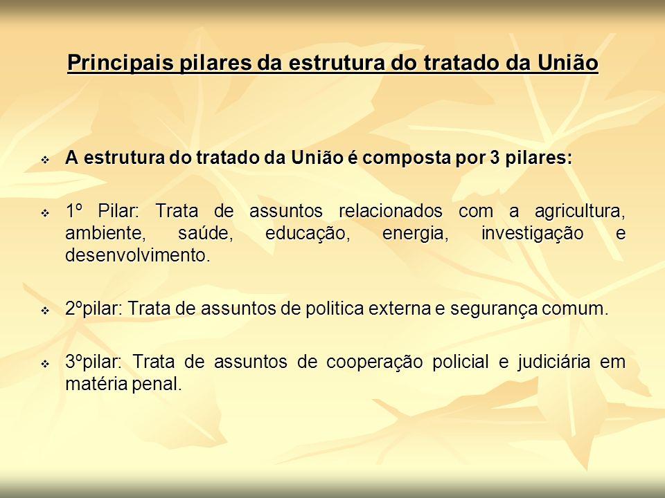Principais pilares da estrutura do tratado da União