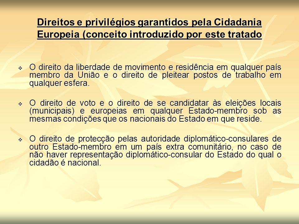 Direitos e privilégios garantidos pela Cidadania Europeia (conceito introduzido por este tratado