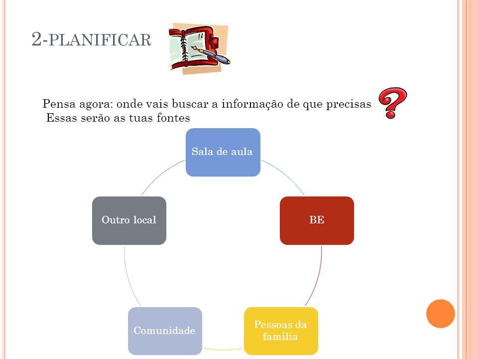 2-planificar Pensa agora: onde vais buscar a informação de que precisas. Essas serão as tuas fontes.