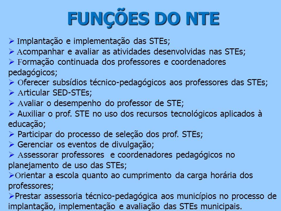 FUNÇÕES DO NTE Implantação e implementação das STEs;