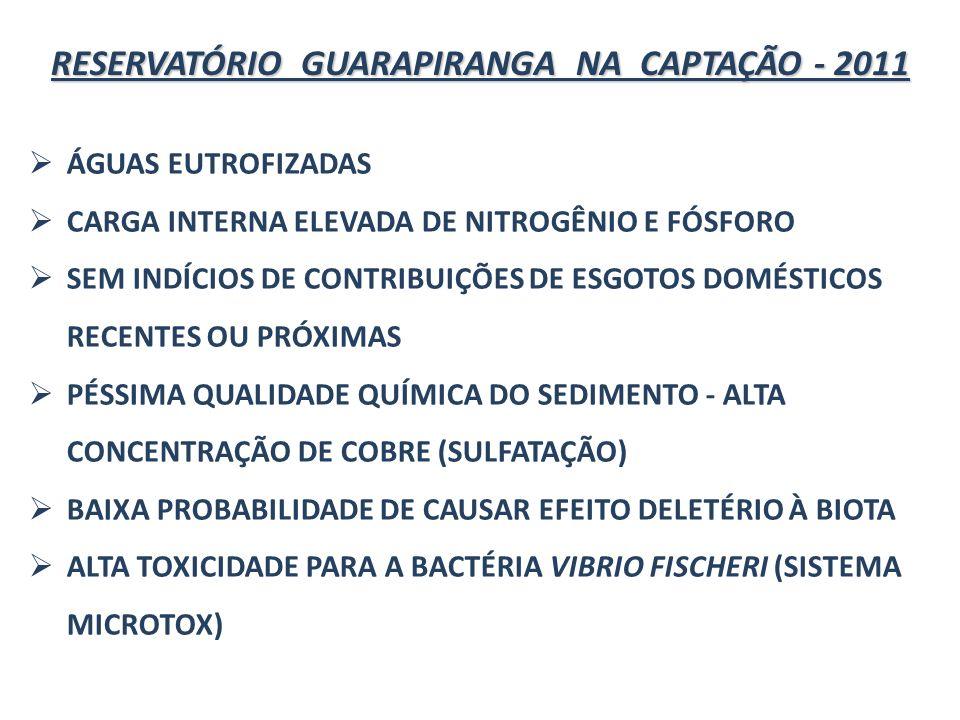 RESERVATÓRIO GUARAPIRANGA NA CAPTAÇÃO - 2011