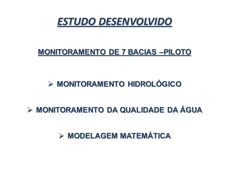 ESTUDO DESENVOLVIDO MONITORAMENTO DE 7 BACIAS –PILOTO