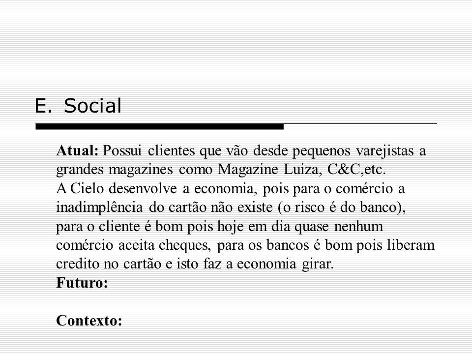 Social Atual: Possui clientes que vão desde pequenos varejistas a grandes magazines como Magazine Luiza, C&C,etc.
