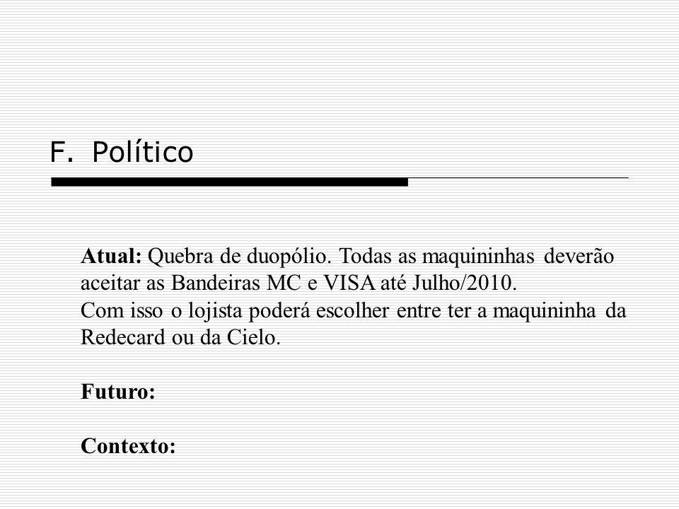 Político Atual: Quebra de duopólio. Todas as maquininhas deverão aceitar as Bandeiras MC e VISA até Julho/2010.