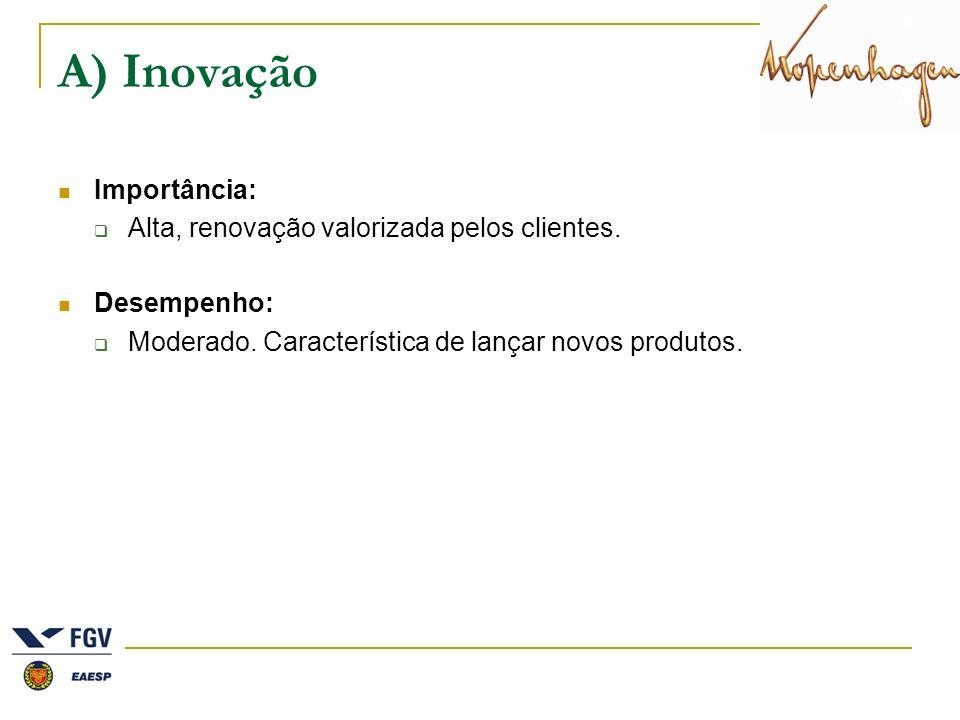 A) Inovação Importância: Alta, renovação valorizada pelos clientes.