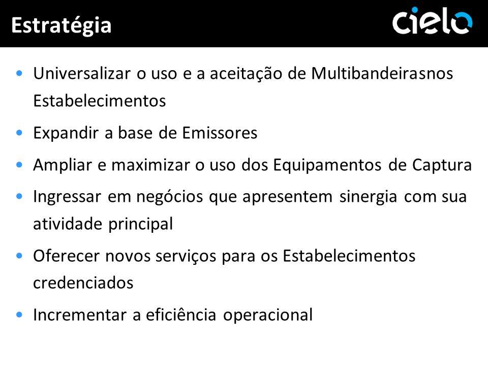 Estratégia Universalizar o uso e a aceitação de Multibandeirasnos Estabelecimentos. Expandir a base de Emissores.