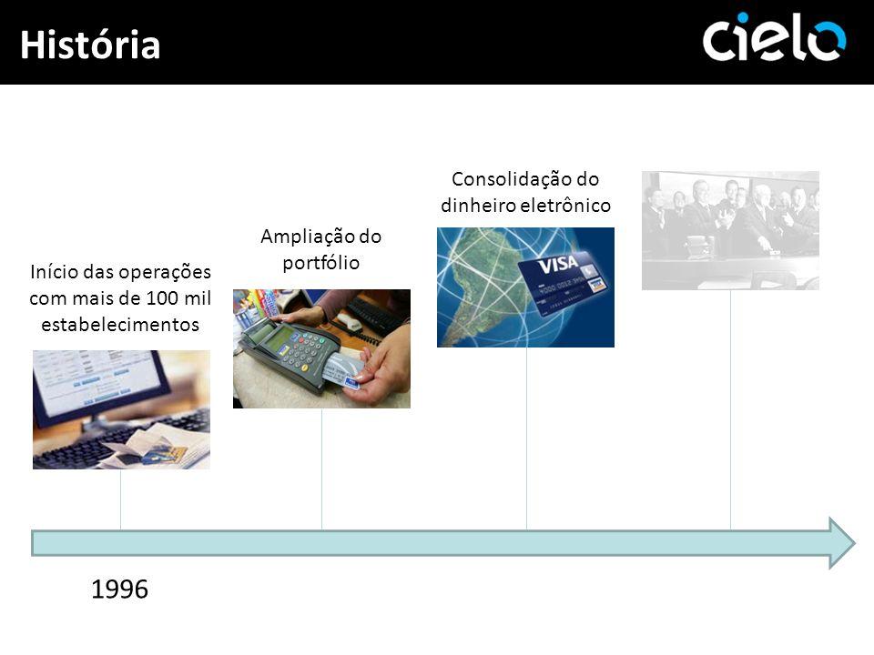 História 1996 Consolidação do dinheiro eletrônico