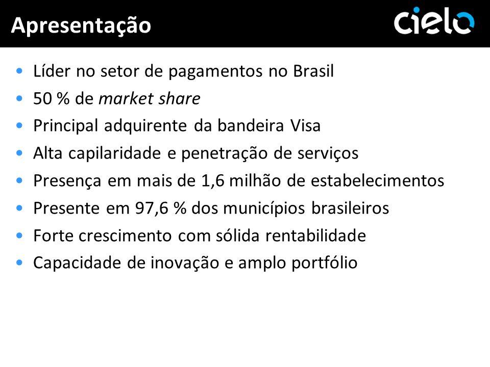 Apresentação Líder no setor de pagamentos no Brasil