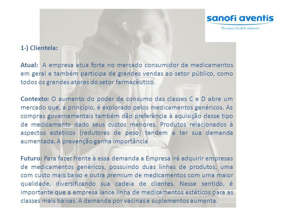 1-) Clientela: