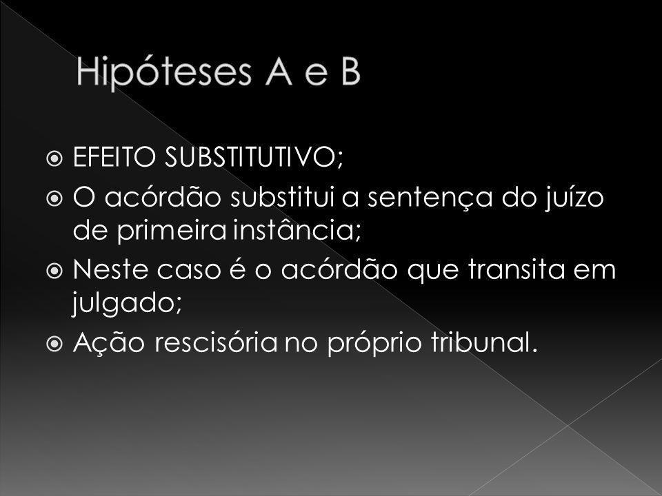 Hipóteses A e B EFEITO SUBSTITUTIVO;