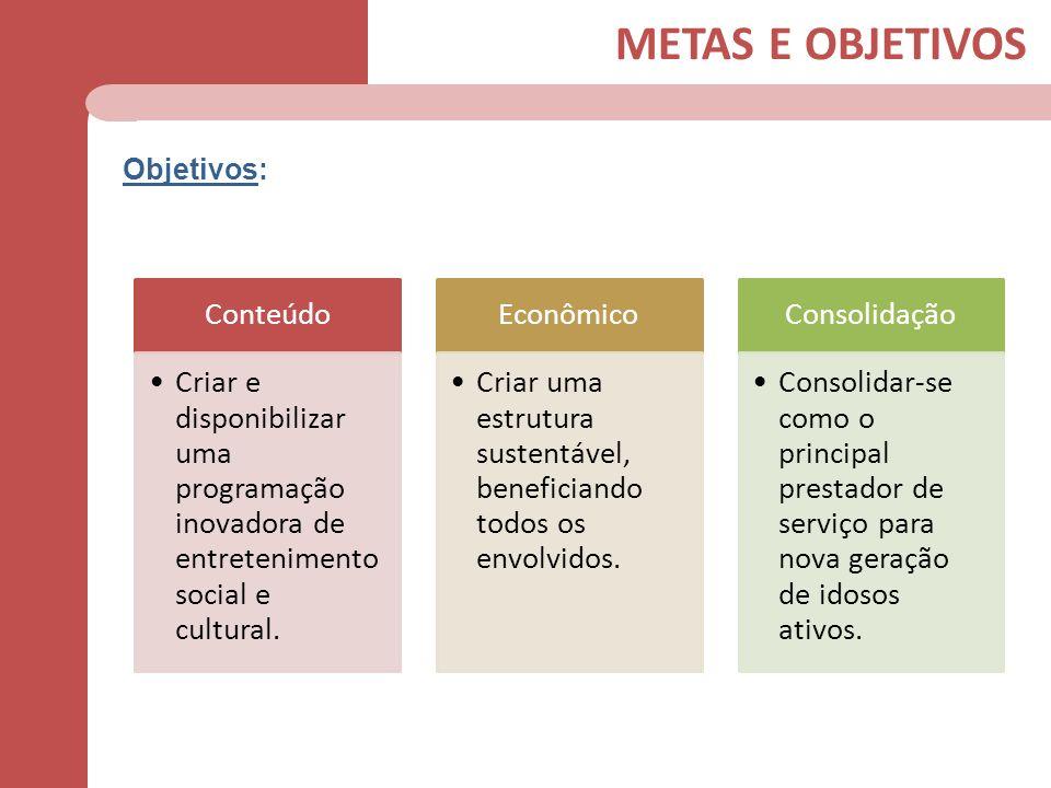 METAS E OBJETIVOS Objetivos: Conteúdo