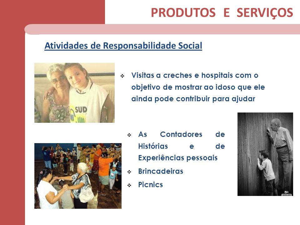 PRODUTOS E SERVIÇOS Atividades de Responsabilidade Social