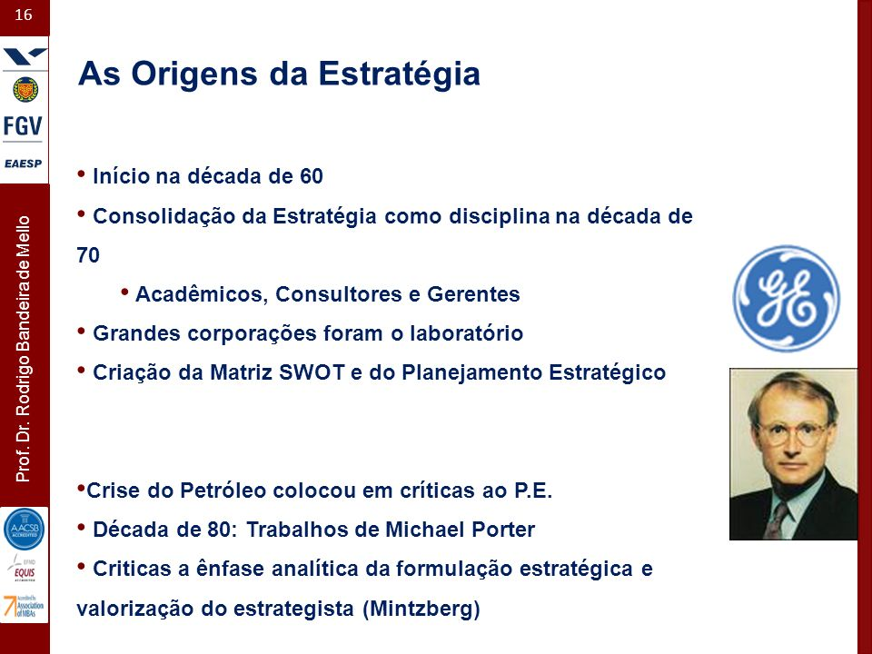 As Origens da Estratégia