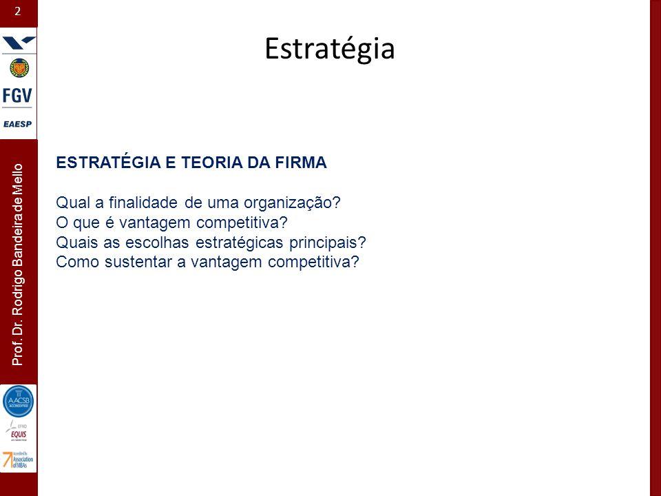 Estratégia ESTRATÉGIA E TEORIA DA FIRMA