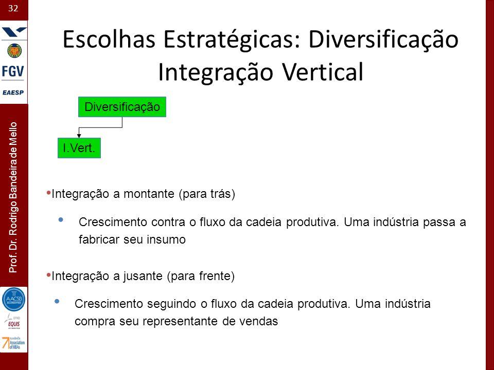 Escolhas Estratégicas: Diversificação