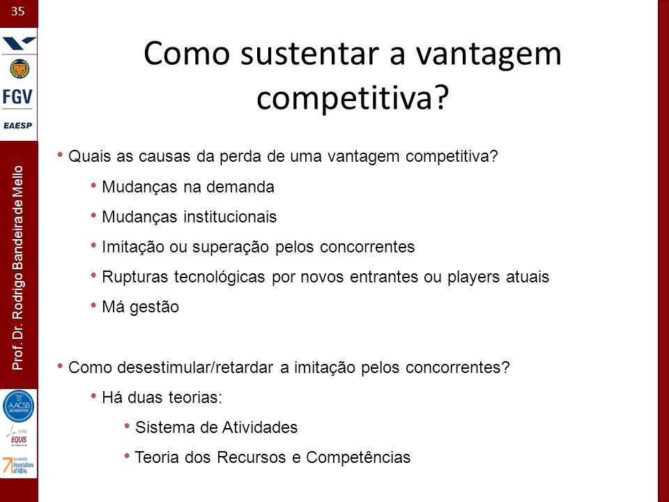 Como sustentar a vantagem competitiva