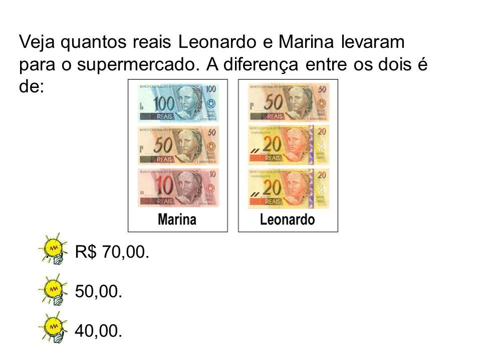 Veja quantos reais Leonardo e Marina levaram