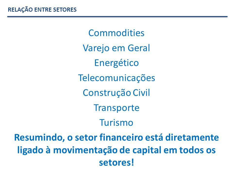 Commodities Varejo em Geral Energético Telecomunicações