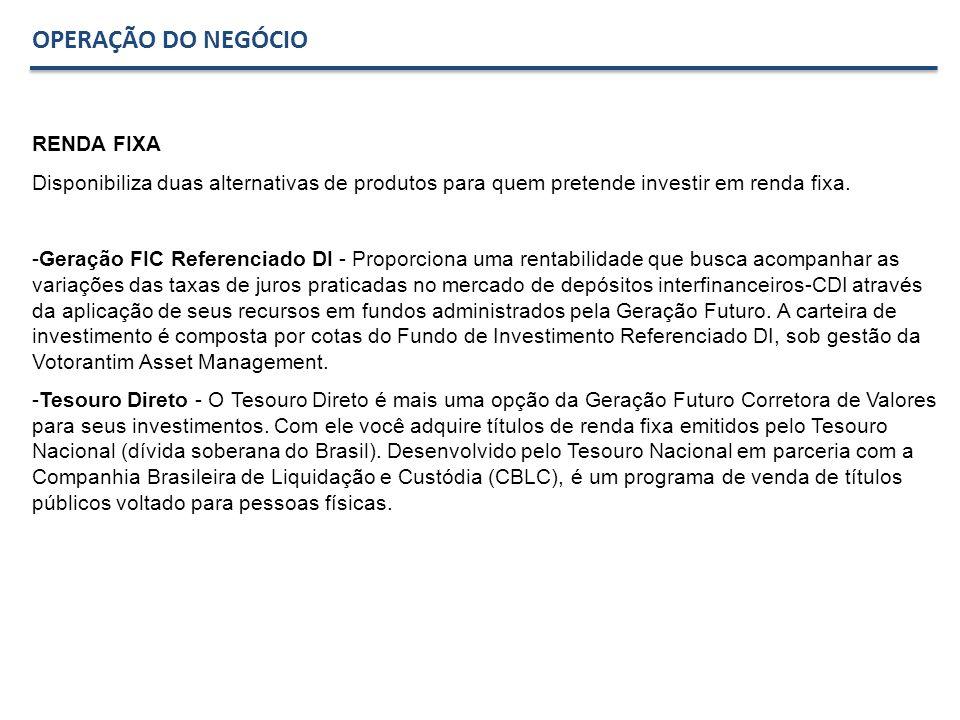 OPERAÇÃO DO NEGÓCIO RENDA FIXA