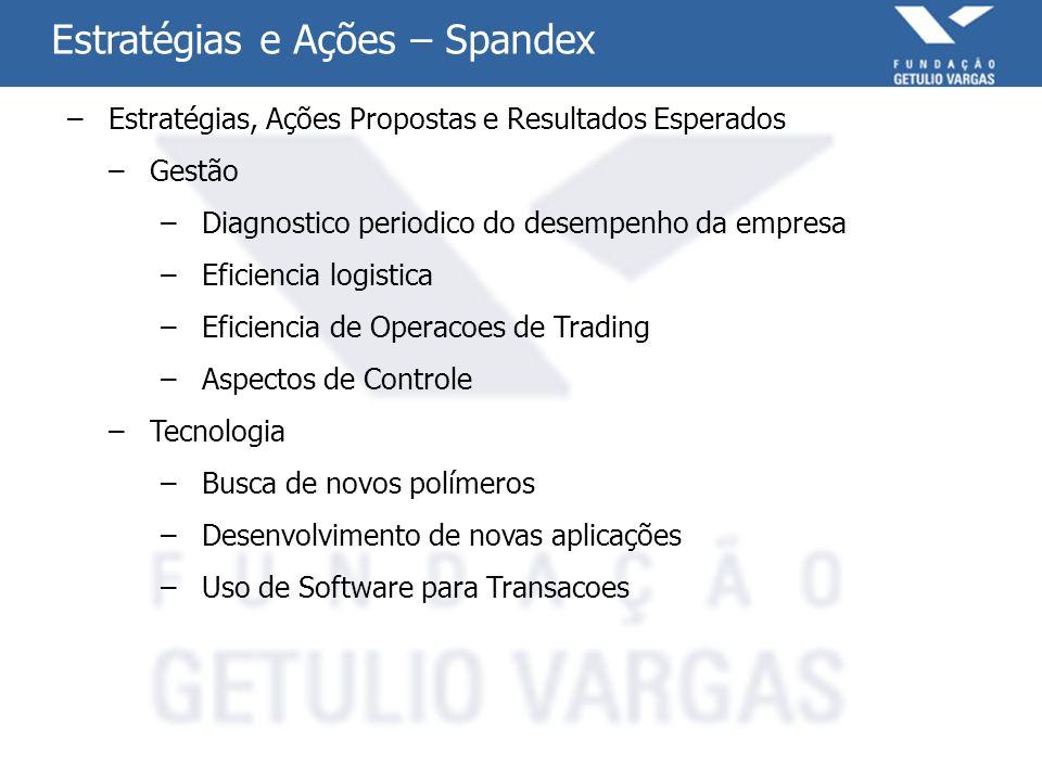 Estratégias e Ações – Spandex