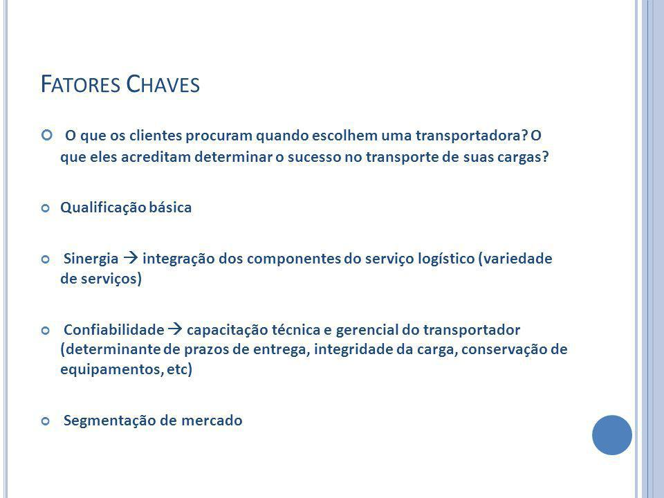 Fatores Chaves