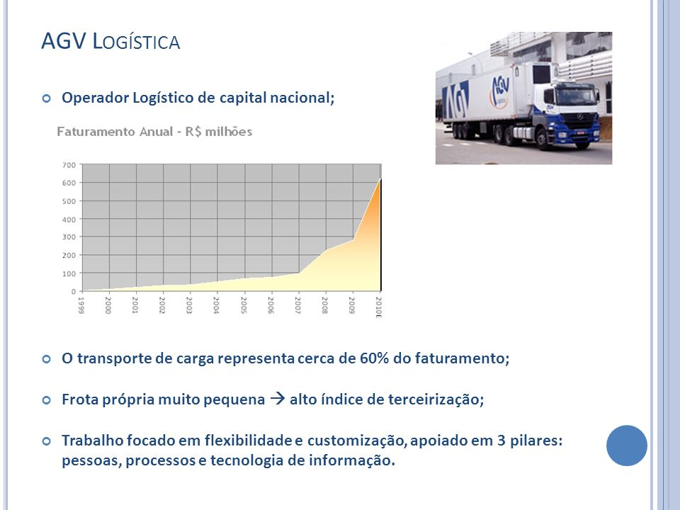 AGV Logística Operador Logístico de capital nacional;
