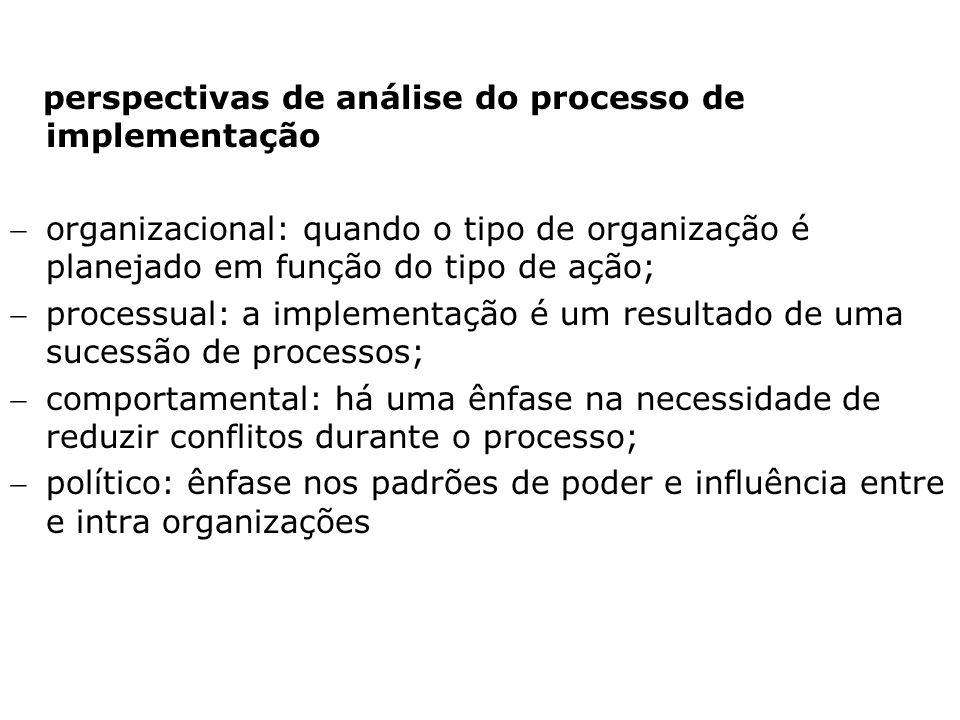 perspectivas de análise do processo de implementação