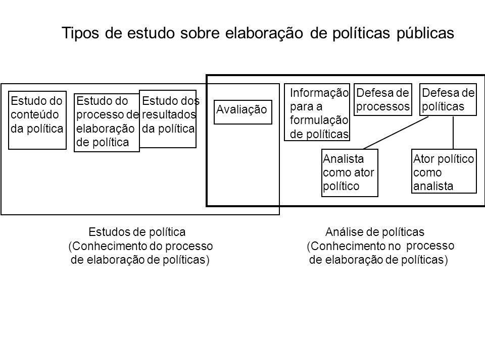 Tipos de estudo sobre elaboração de políticas públicas