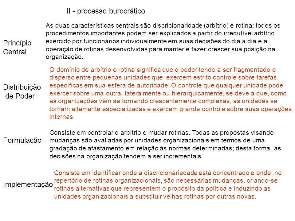 II - processo burocrático