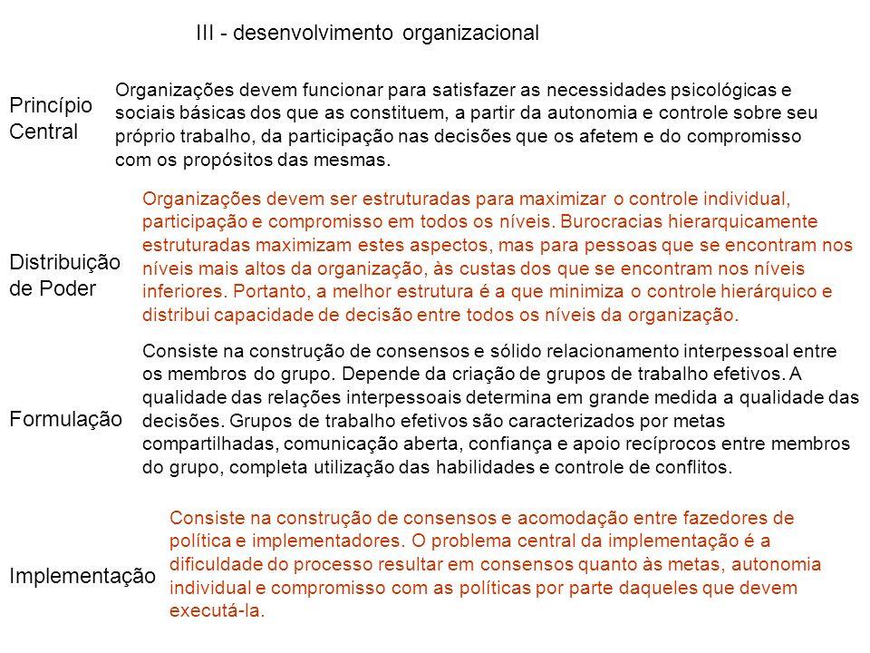 III - desenvolvimento organizacional