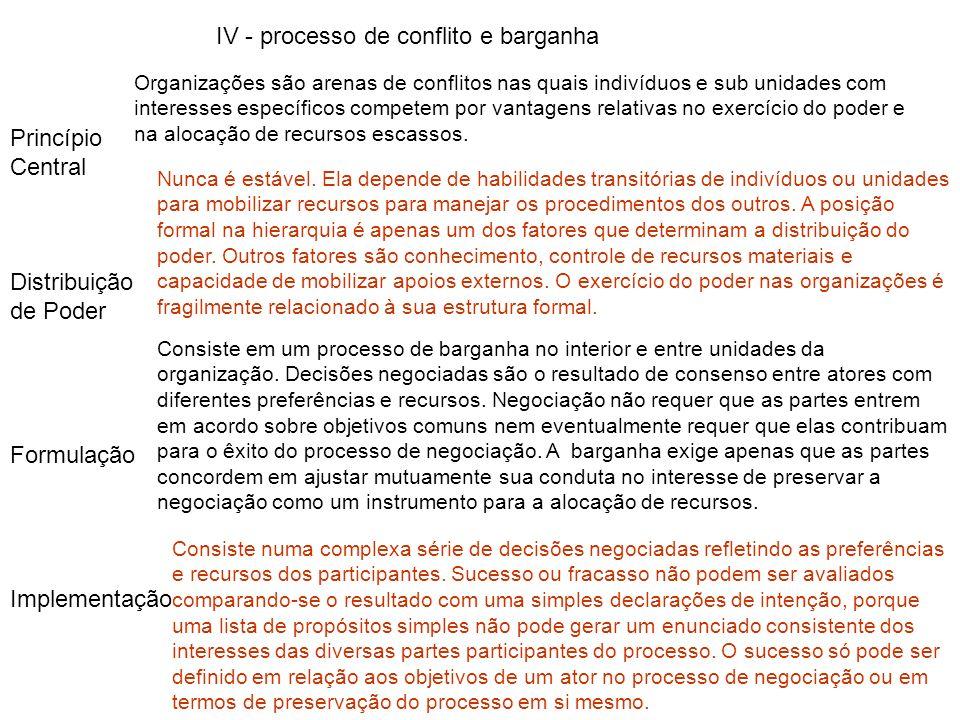 IV - processo de conflito e barganha