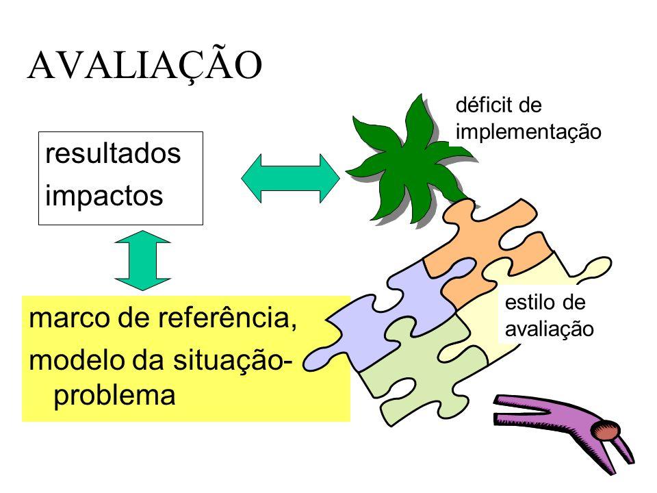 AVALIAÇÃO resultados impactos marco de referência,