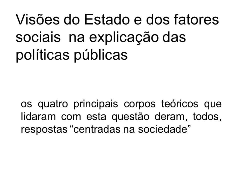 Visões do Estado e dos fatores sociais na explicação das políticas públicas