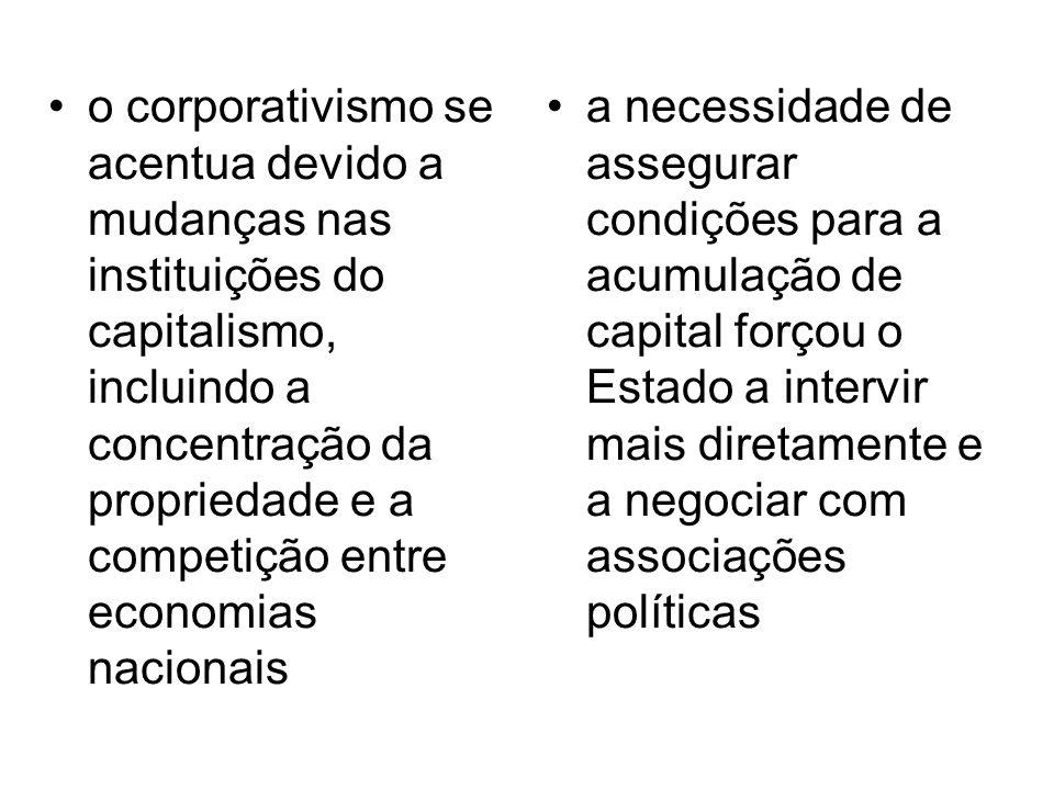 o corporativismo se acentua devido a mudanças nas instituições do capitalismo, incluindo a concentração da propriedade e a competição entre economias nacionais