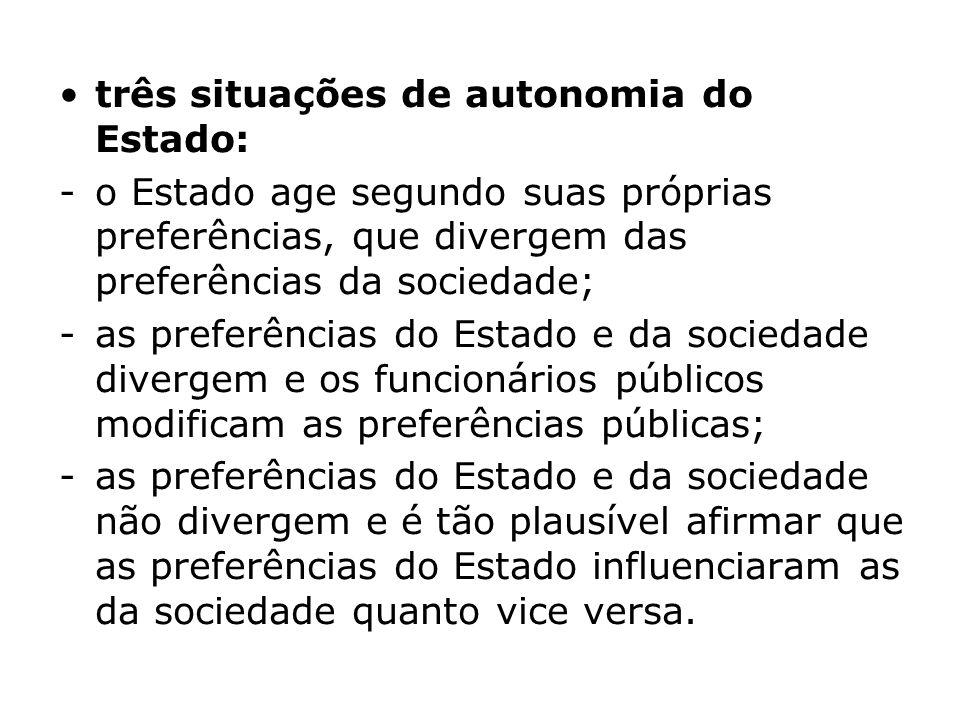 três situações de autonomia do Estado: