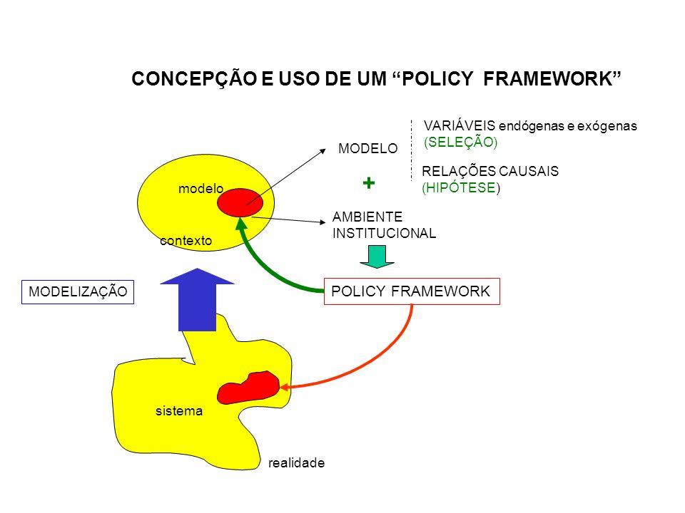 + CONCEPÇÃO E USO DE UM POLICY FRAMEWORK POLICY FRAMEWORK