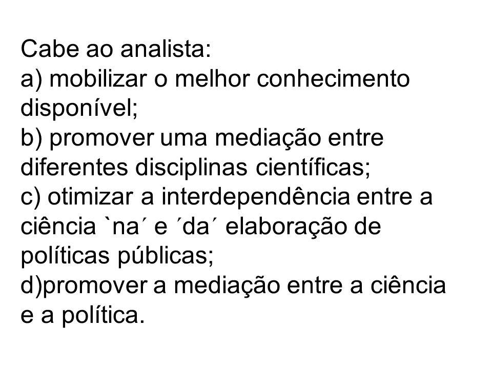 Cabe ao analista: a) mobilizar o melhor conhecimento disponível; b) promover uma mediação entre diferentes disciplinas científicas; c) otimizar a interdependência entre a ciência `na´ e ´da´ elaboração de políticas públicas; d)promover a mediação entre a ciência e a política.