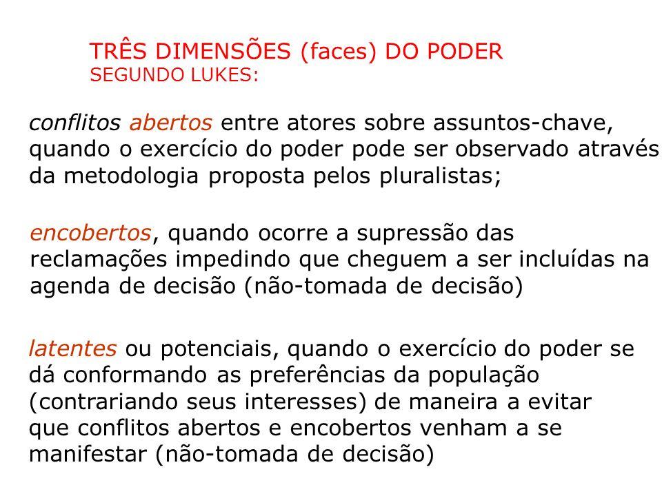 TRÊS DIMENSÕES (faces) DO PODER