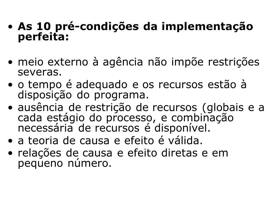 As 10 pré-condições da implementação perfeita:
