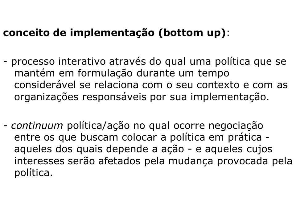conceito de implementação (bottom up):