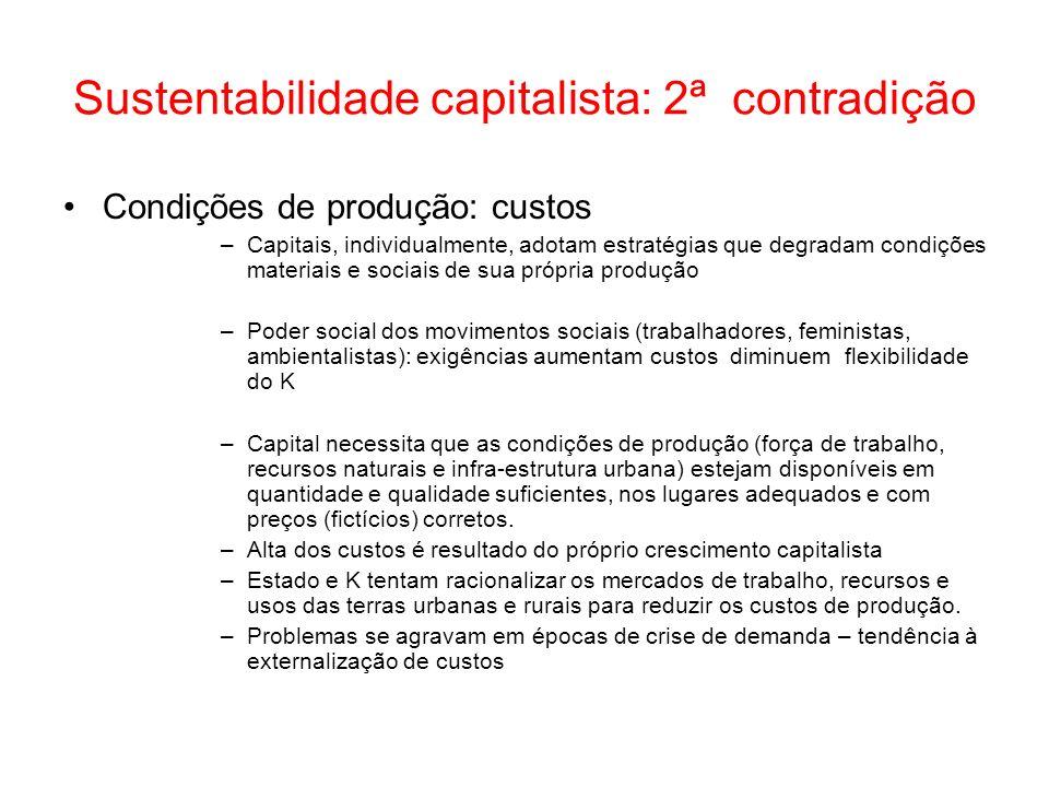 Sustentabilidade capitalista: 2ª contradição