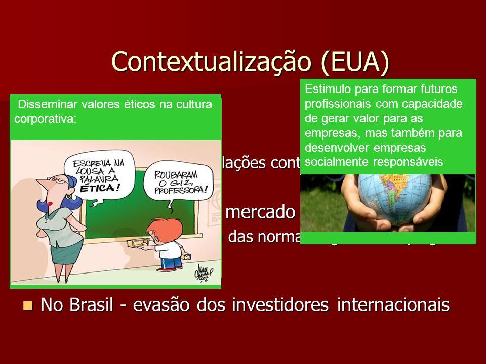 Contextualização (EUA)