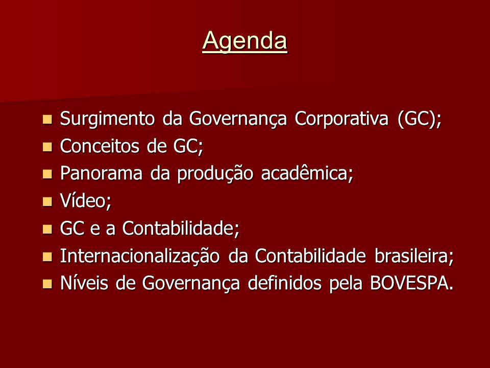 Agenda Surgimento da Governança Corporativa (GC); Conceitos de GC;