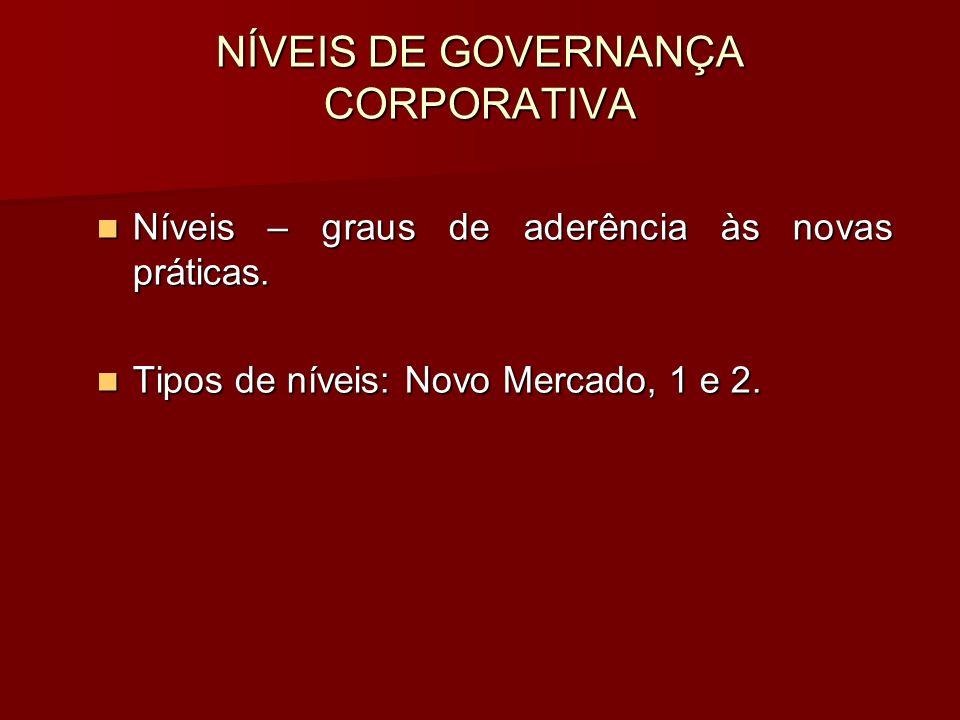 NÍVEIS DE GOVERNANÇA CORPORATIVA
