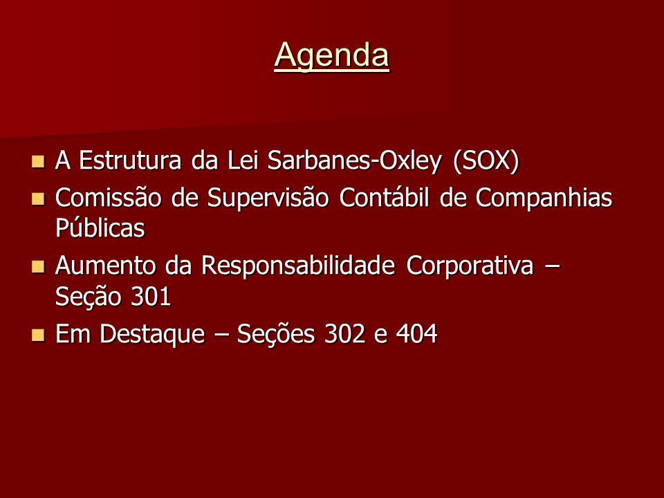Agenda A Estrutura da Lei Sarbanes-Oxley (SOX)